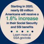 Social Security Info: Social Security Benefits to Increase in 2020